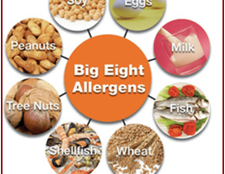 what do food allergies look like in children